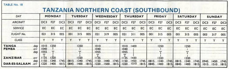 EAA timetable 18 April 1973 Phil Rix